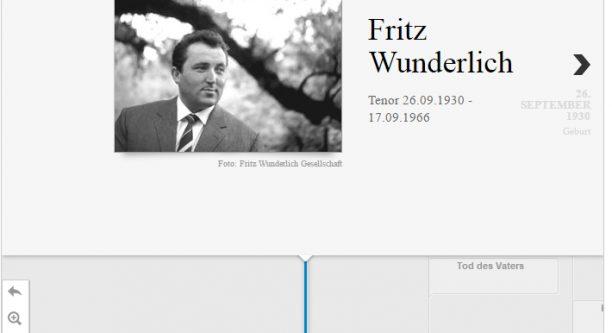 Ein Screenshot des interaktiven Zeitstrahls.